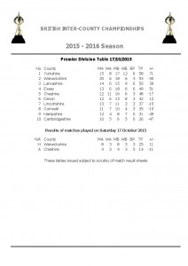 Results Prem Div 18th Oct 15.pdf-pages
