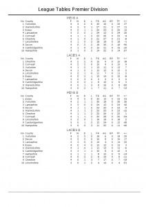 Results Premier 28 November 2015.pdf-pagesx2